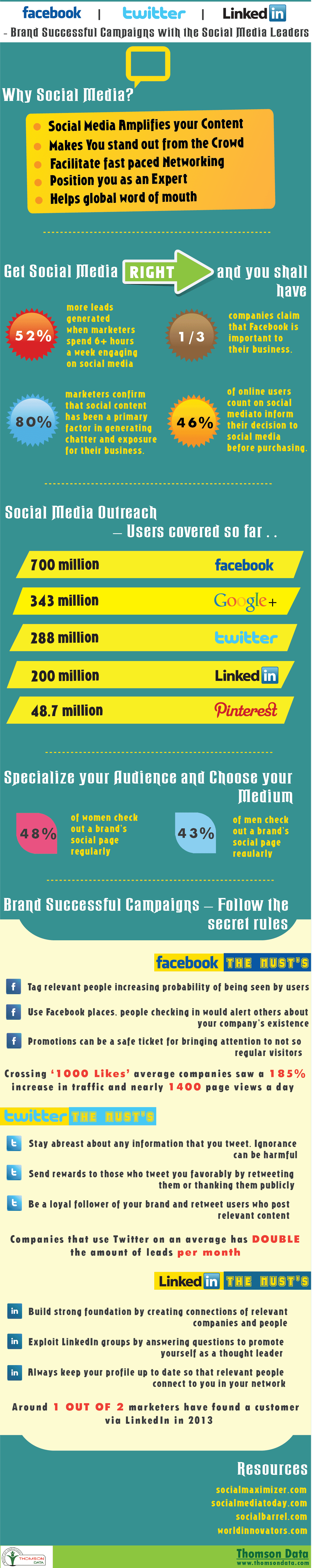 successful-brand-campaigns