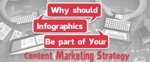 Why should Infographics be part of your content marketing strategy?