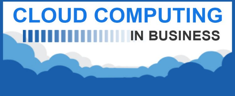 Cloud Computing In Business [Infographic]